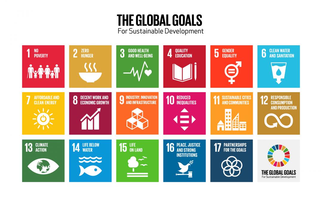 Slik bidrar NCC til FNs globale mål